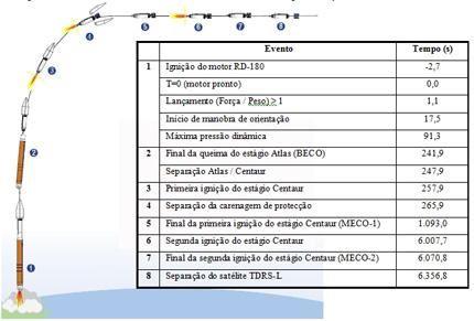 TDRS-L_2014-01-23_18-20-17