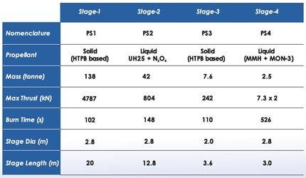 PSLV-C23_2014-06-29_23-24-32