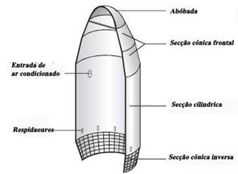 CZ-3C 000076