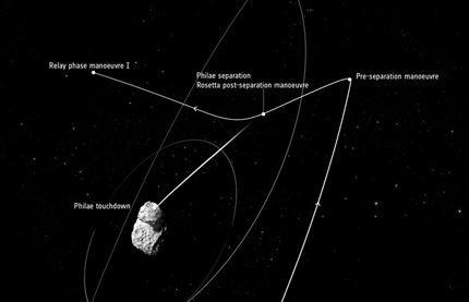 Rosetta_s_trajectory_12_November_node_full_image_2a
