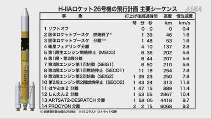 Hayabusa-2 000635