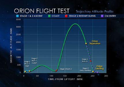 ORION EFT-1 000693