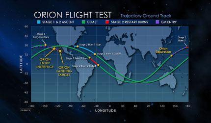ORION EFT-1 000694
