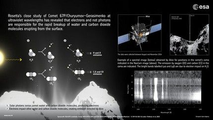 Rosetta_uncovers_processes_at_work_in_comet_s_coma_large 1