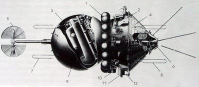 Korabl-Sputnik 001520