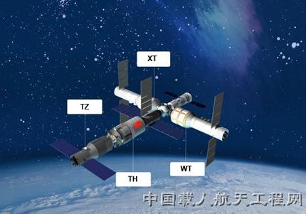 Tiangong modularstation
